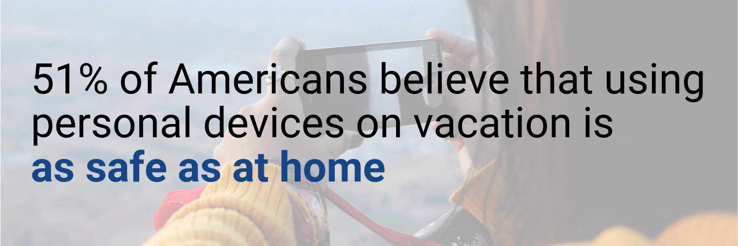 51% of Americans believe that using personal devices on vacation is as safe as at home