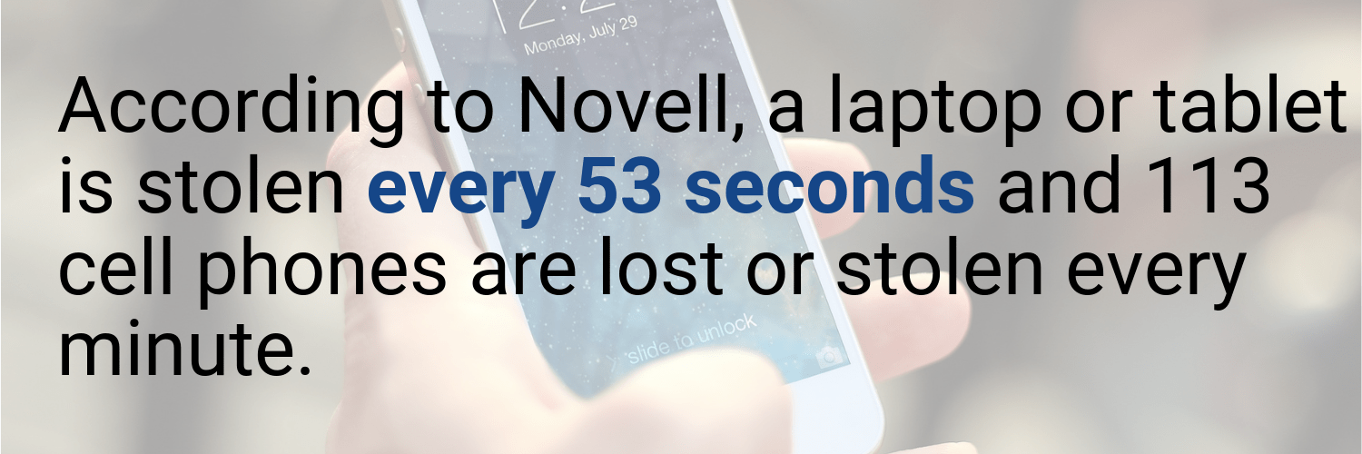 According to Novell, a laptop or tablet is stolen every 53 seconds and 113 cell phones are lost or stolen every minute.